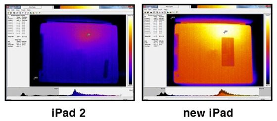 """iPad 3 Early Adopters Report Heat Concerns, New iPad Gets """"Very Warm"""" in Test"""