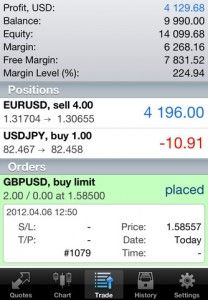Trade Forex From Your Mobile With MetaTrader 5 for iPhone