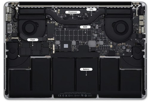 retina-macbook-pro-internal