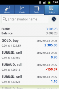Trade Forex on Your Android Phone with MetaTrader 4