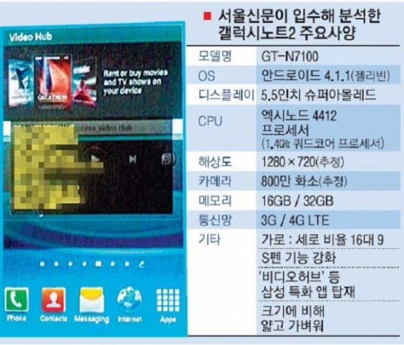 Galaxy Note 2 Rumors Specs Leak
