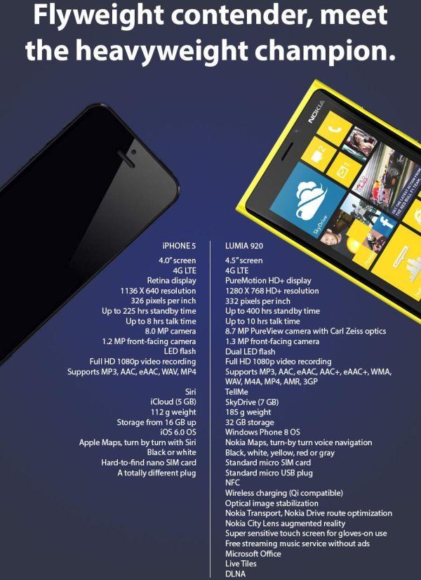 Nokia Lumia 920 parody ad