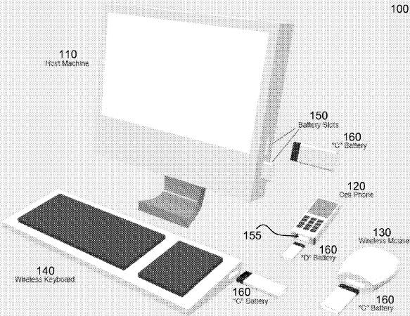 iPhone 5 and iPad Mini To Have Exchangeable Batteries?