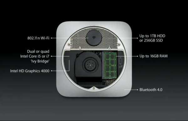 2012 mac mini New Macs: Schiller introduces 13 inch Retina MacBook Pro, iMac, Mac mini