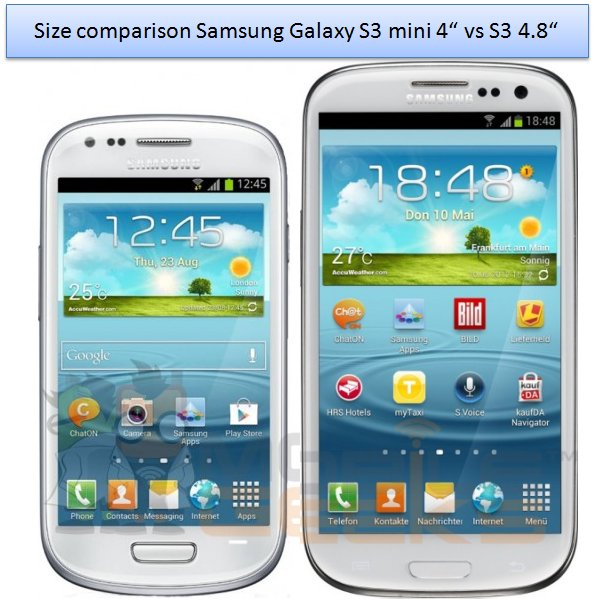 Samsung Galaxy S3 Mini Comparison Samsung Galaxy S3 Mini Official Specs, Pictures Spotted