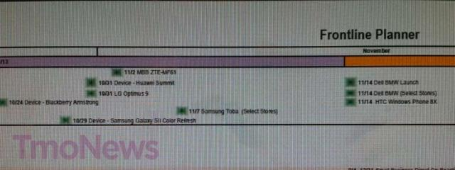 T-Mobile HTC Phone 8X Leaked Document
