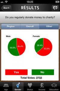mzl.ujrxycmp.320x480 75 200x300 BallotBox iPhone App Review: UK Social Polling Made Easy