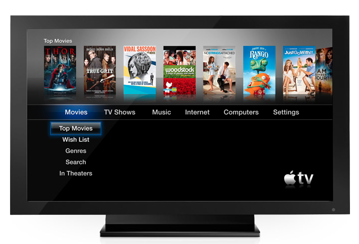 Apple TV updated with iOS 6.1