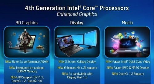 haswell graphics macbook 2013 MacBook Air: Coming Sooner Than Later
