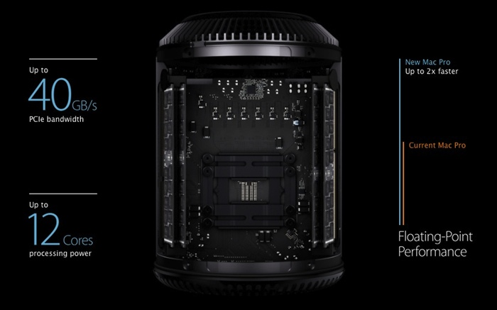 2013 Mac Pro: Cant Innovate Anymore My… [u]