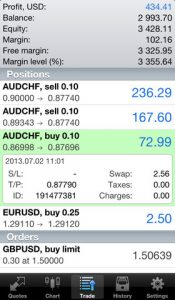 MetaTrader 4 iPhone App