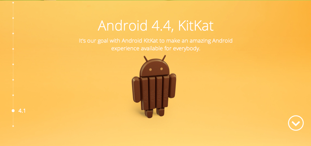 Android 4.4 KitKat Is Android Fragmentation Terrible for Users? A Second Look