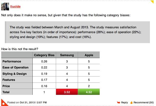 jd-power-tablet-rating-math-analysis