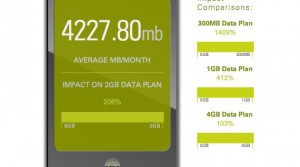 CTIA Releases Know My App To Prevent Excessive Data Usage
