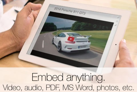Presentics iPad App Review: Multimedia Presentations Made Easy