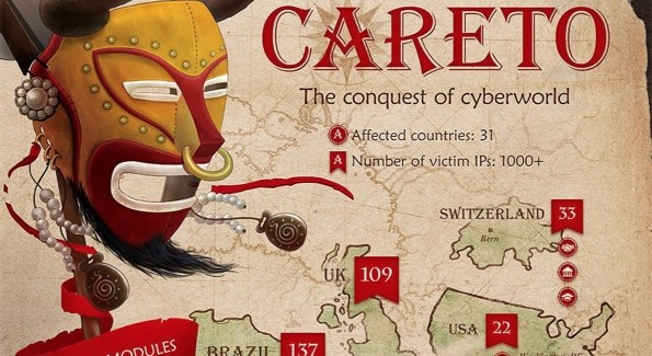 Careto Malware Is Sophisticated, Dangerous