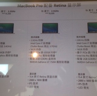Apple Store China Outs 2014 MacBook Pros