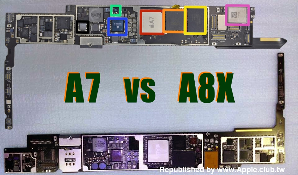 Everything you need to know about the 2nd gen iPad Air will be announced Thursday. So, you can wait until then to learn more about the A8X processor, right?
