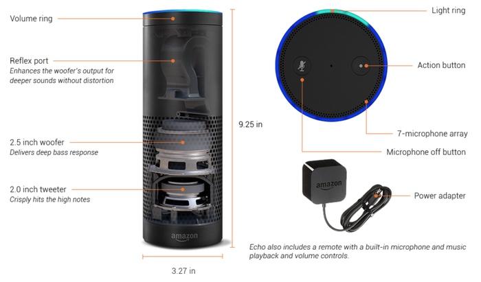 amazon-echo-schematic