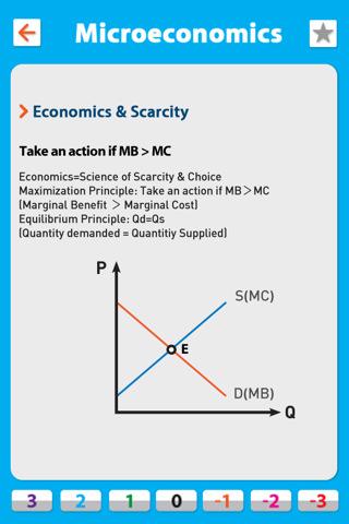 ap microeconomics essay questions