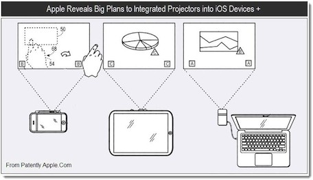 Patent Application Hints at Built-in Projectors for Future Apple Devices