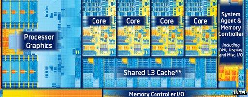 Intel Ivy Bridge Chip Design