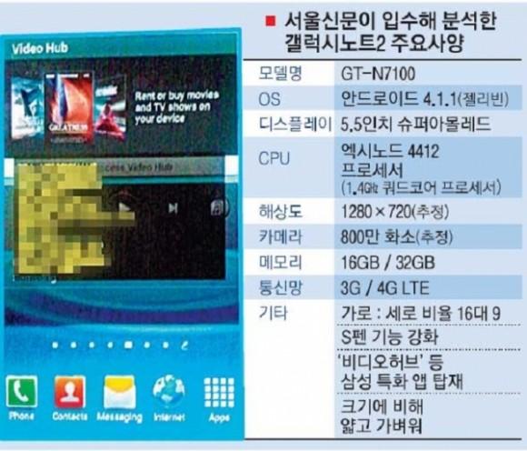 Galaxy Note 2 Rumors Specs Leak