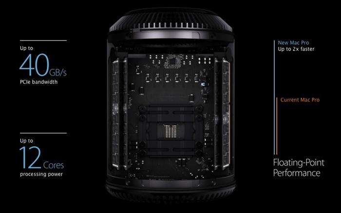 2013-mac-pro-inside-view