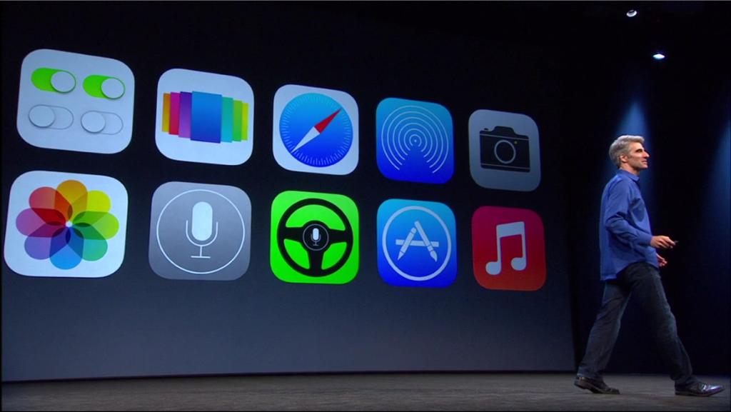 iOS 7 Major Features