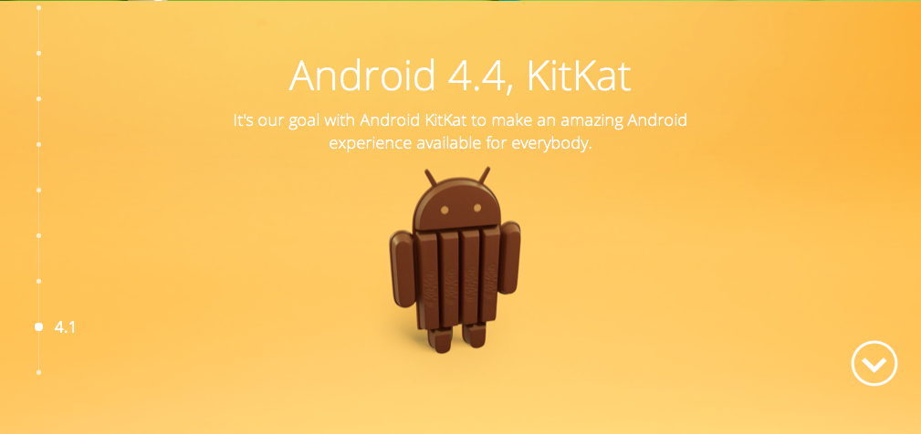 Android 4.4 KitKat Google Page
