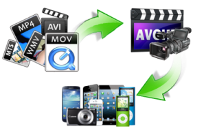 Flv file recovery software