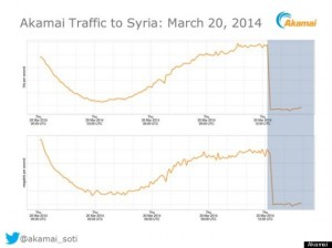 Syria's Internet Down For Seven Hours, Finally Returns