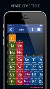 Chem101 Pro iPhone App