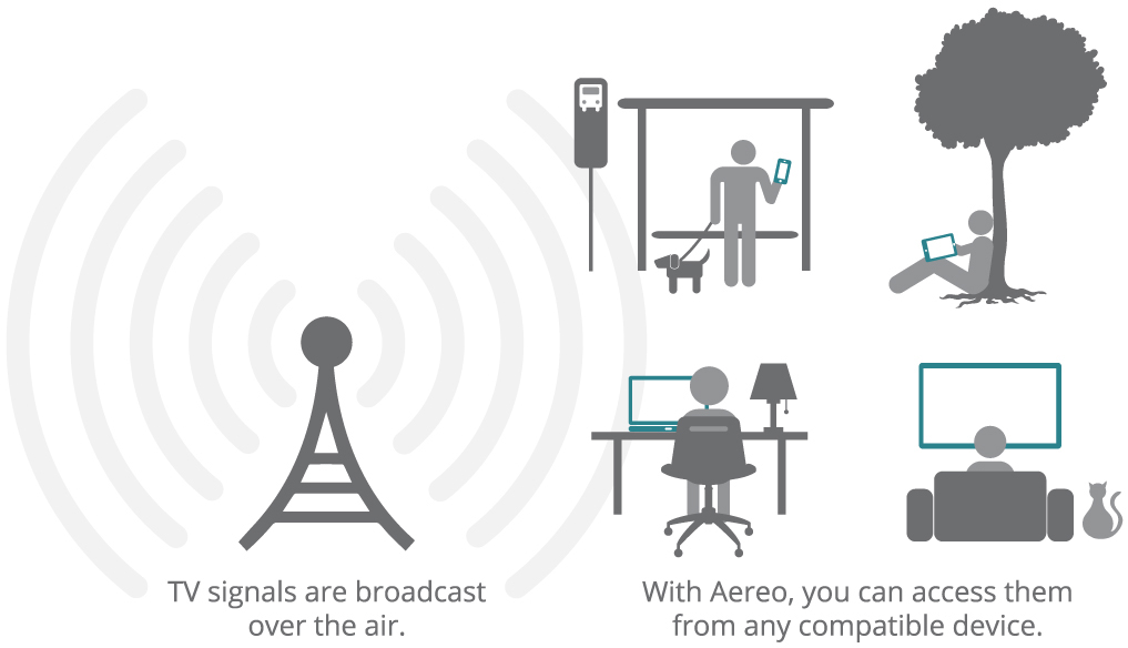 Aereo To Fight Legal Battle Tuesday