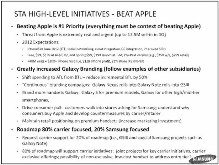 samsung-beating-apple-is-number-one
