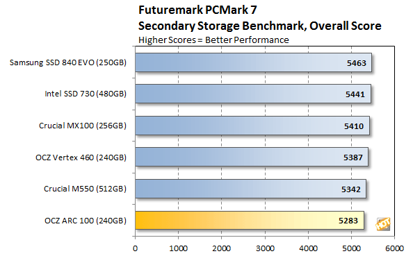 ssd-price-performance-benchmark