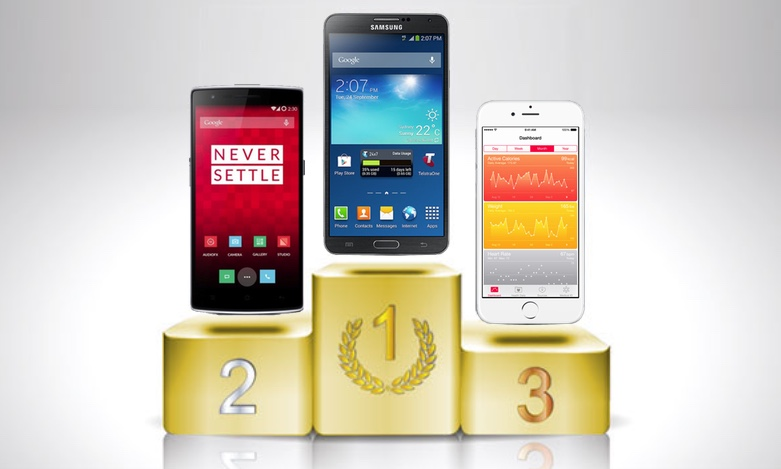 Mobile Data Speed: Top 10 Fastest Smartphones