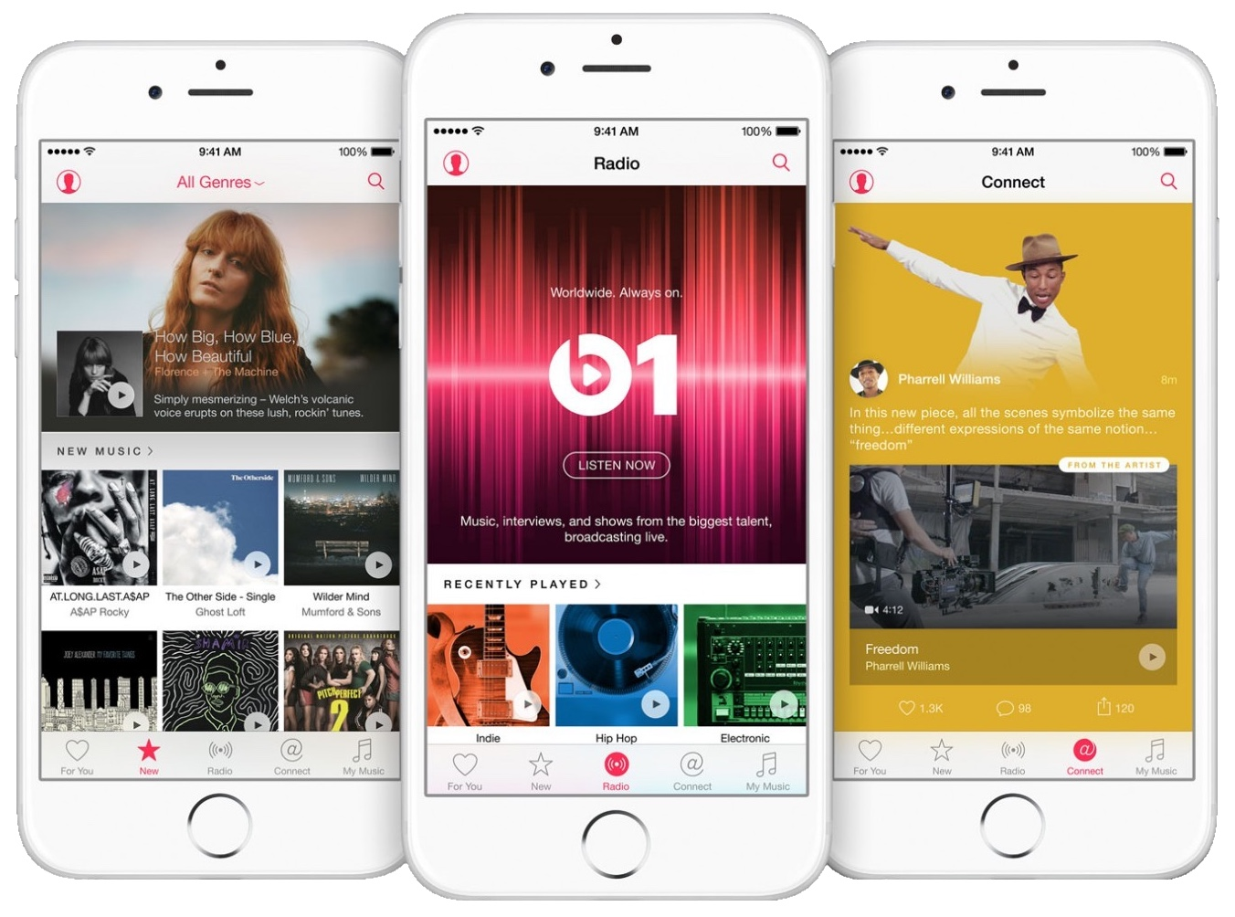 Turn Off Apple Music Automatic Renewal