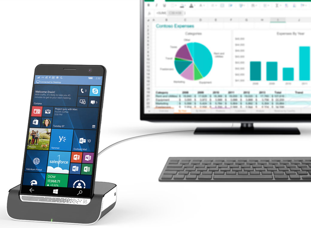 How much will you be paying for HP Elite X3 if you live in the US?
