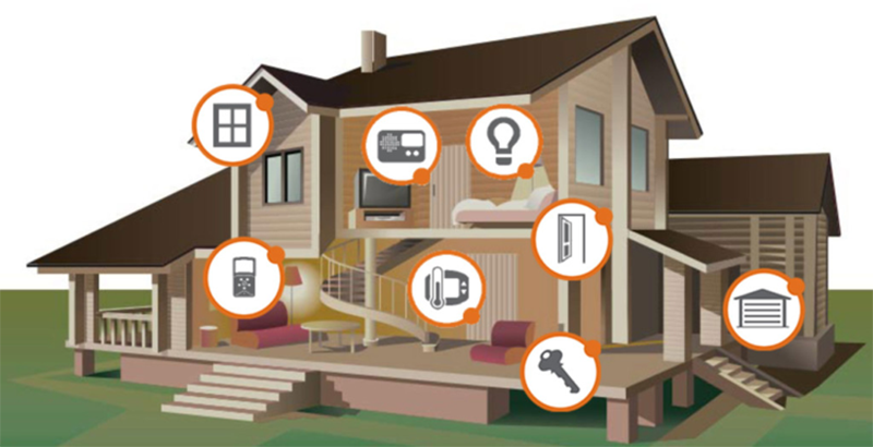 Home Automation: Accessible Housing By Design