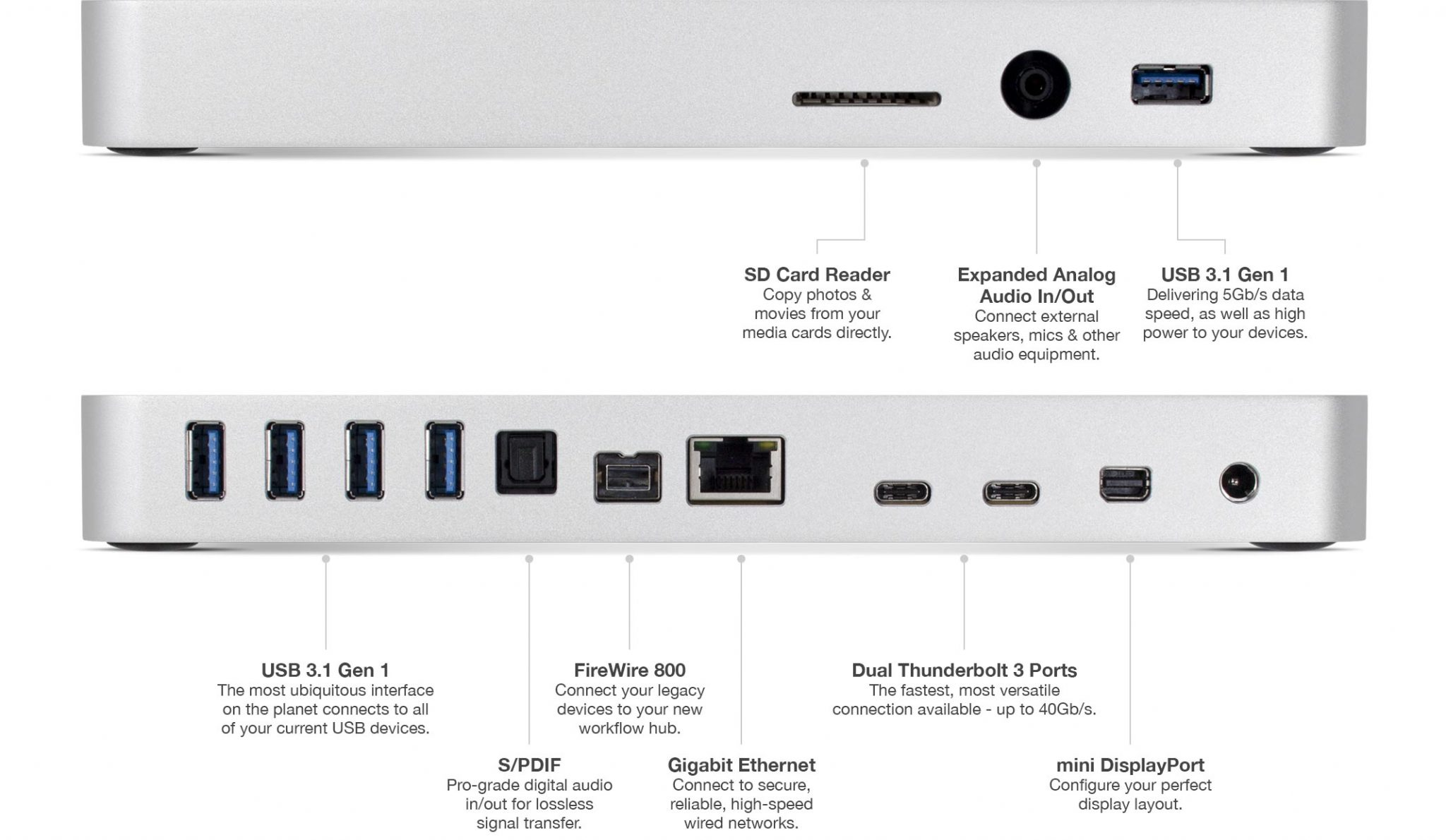 Here's how to bring back the ports missing on the new MacBook Pro