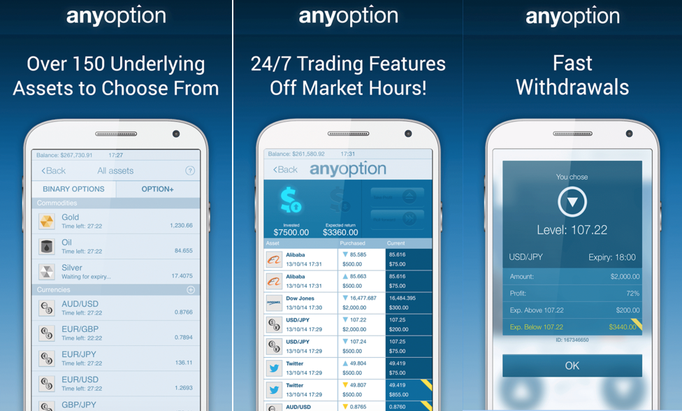 Anyoption App Review 2