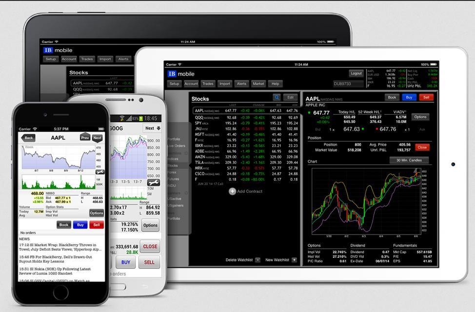 Web-Based Trading