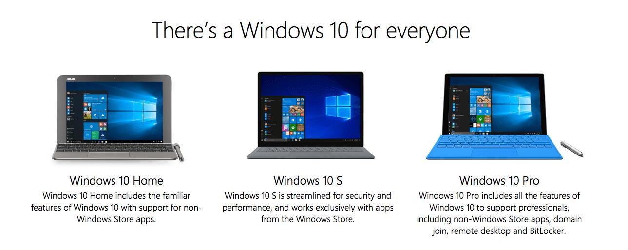 Windows 10 versions