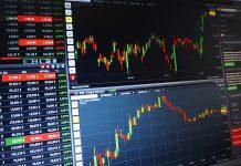 STP Trading Model