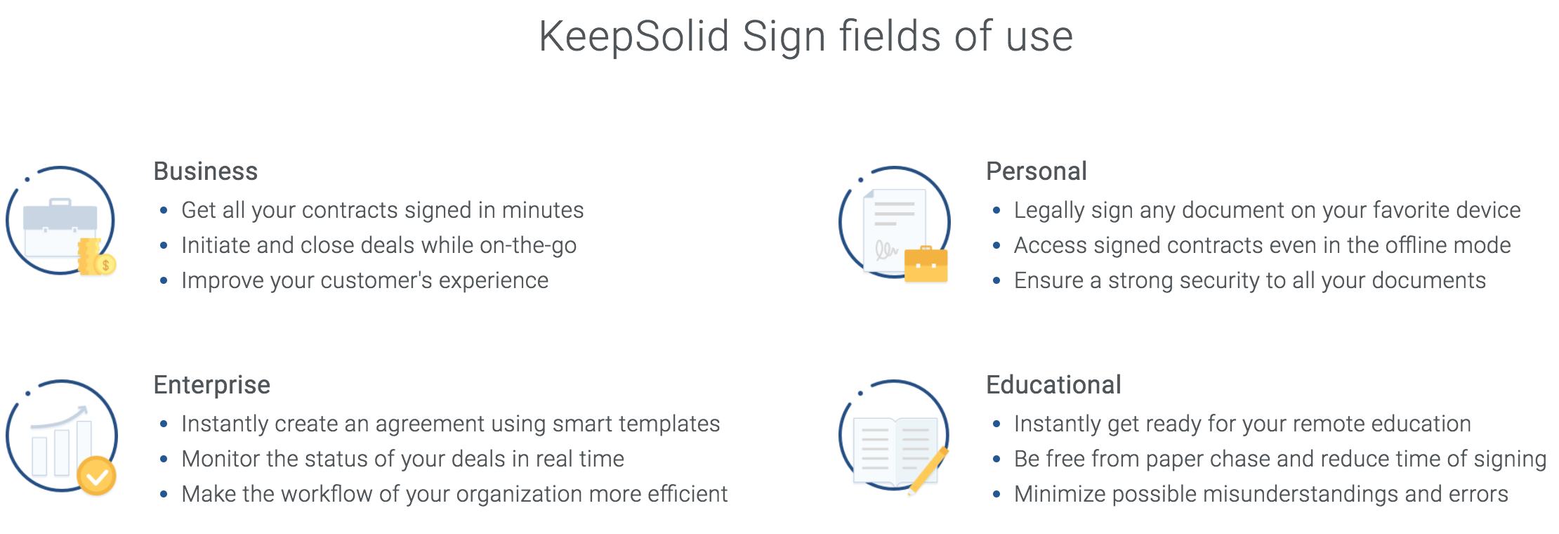 KeepSolid Sign fields