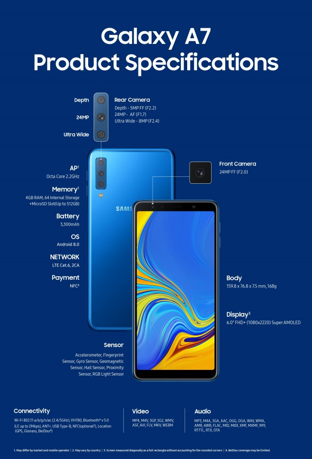 Galaxy A7 2018 Camera SetupGalaxy A7 2018 Camera Setup