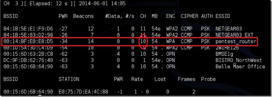 Using Kali Linux