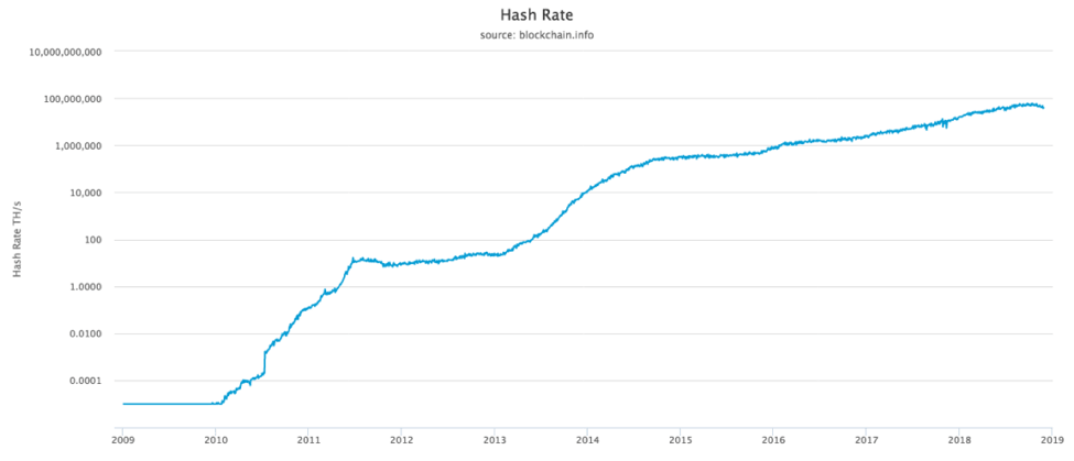 Hash Rate .png