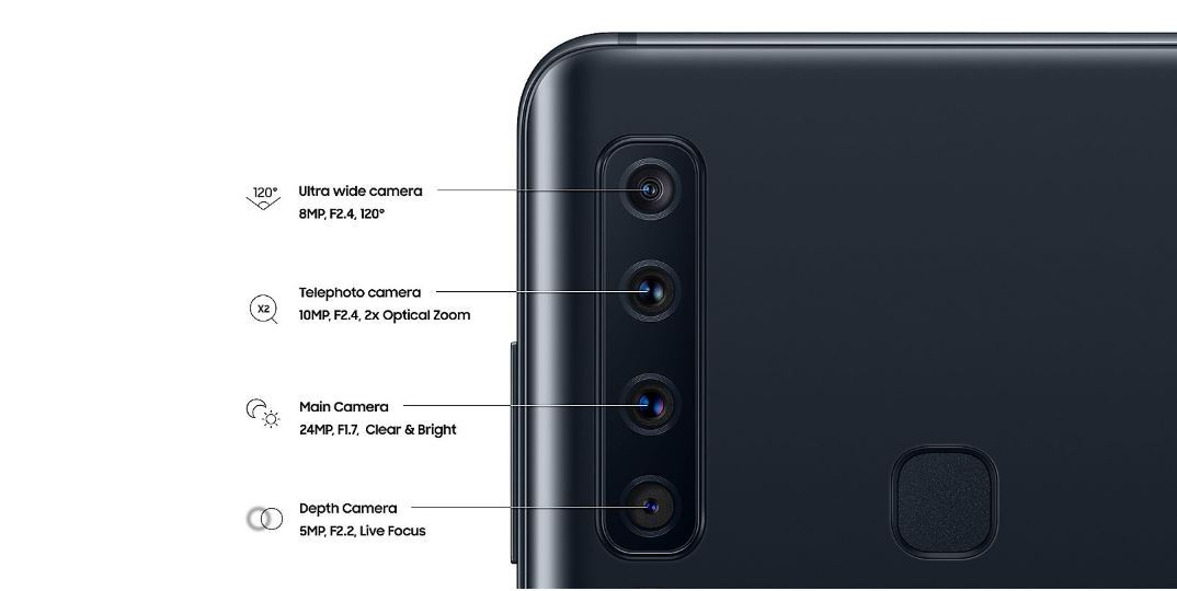 Galaxy A9 has four cameras on the back